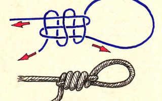 Какие бывают узлы